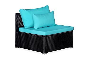 Loungegrupp för trädgården 9 delar m. dynor konstrotting blå